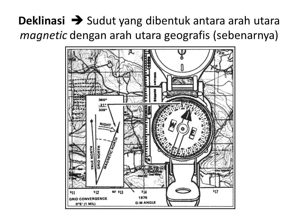 Deklinasi  Sudut yang dibentuk antara arah utara magnetic dengan arah utara geografis (sebenarnya)