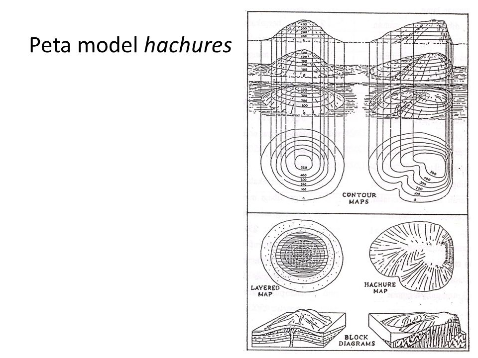 Peta model hachures