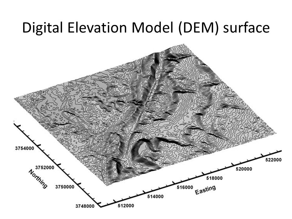 Digital Elevation Model (DEM) surface