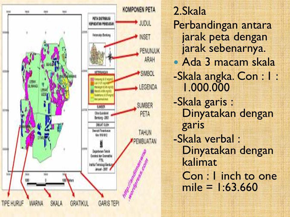 2.Skala Perbandingan antara jarak peta dengan jarak sebenarnya. Ada 3 macam skala. -Skala angka. Con : 1 : 1.000.000.
