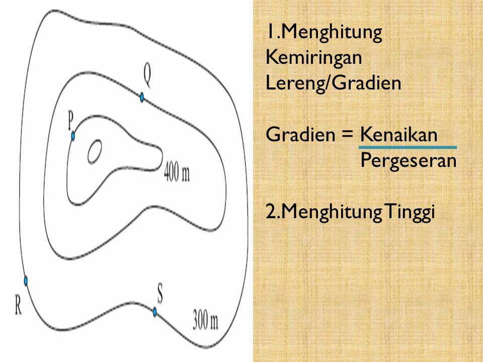 1.Menghitung Kemiringan Lereng/Gradien