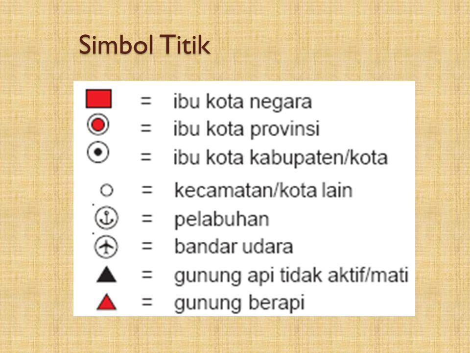 Simbol Titik