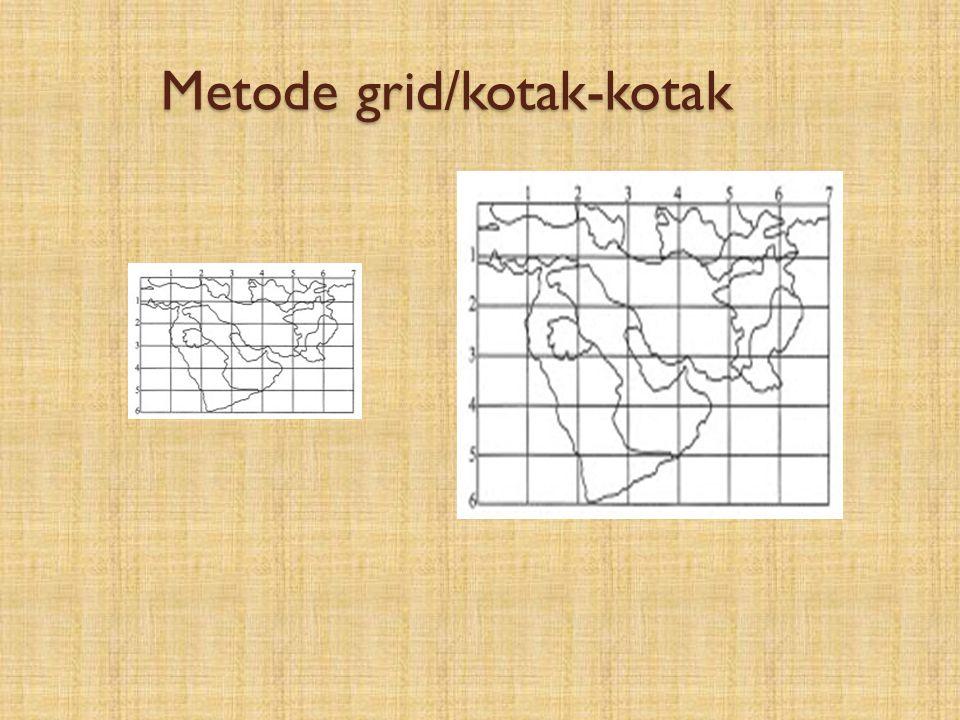Metode grid/kotak-kotak