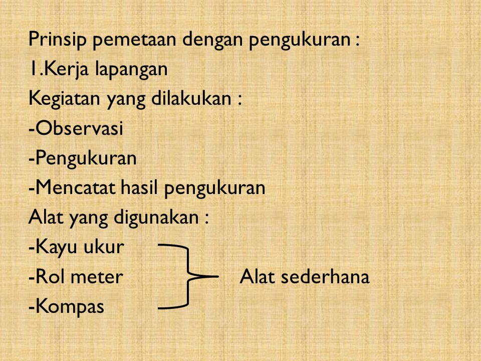 Prinsip pemetaan dengan pengukuran : 1