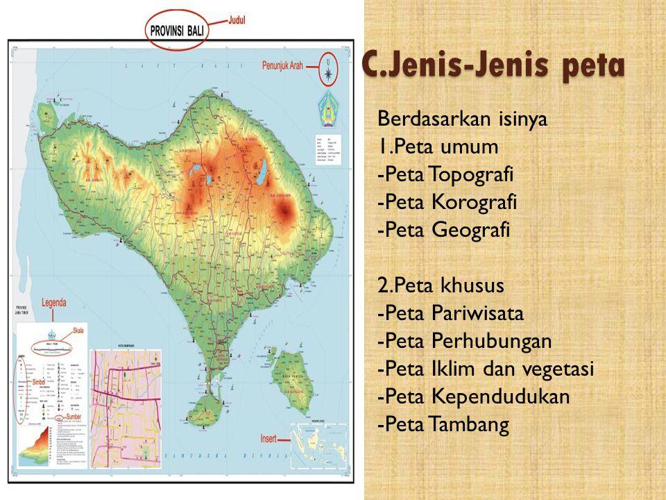 C.Jenis-Jenis peta