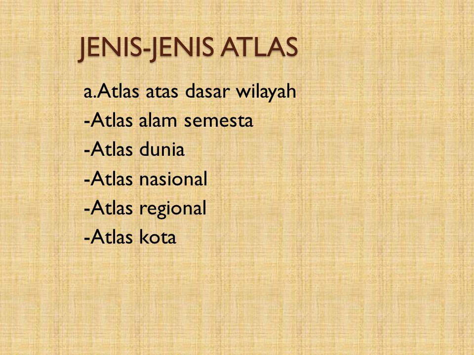 JENIS-JENIS ATLAS a.Atlas atas dasar wilayah -Atlas alam semesta -Atlas dunia -Atlas nasional -Atlas regional -Atlas kota