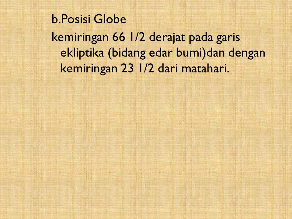 b.Posisi Globe kemiringan 66 1/2 derajat pada garis ekliptika (bidang edar bumi)dan dengan kemiringan 23 1/2 dari matahari.