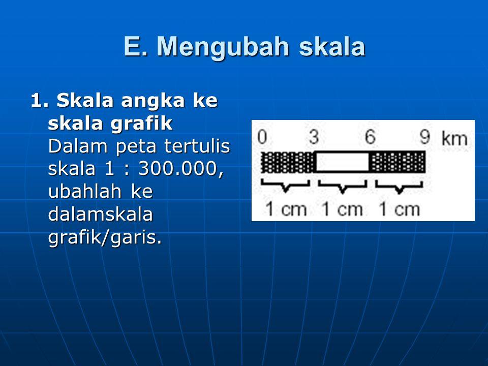 E. Mengubah skala 1.