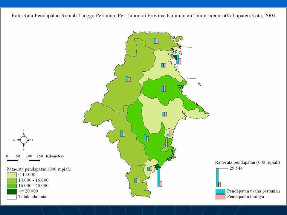 Peta Pendapatan Petani