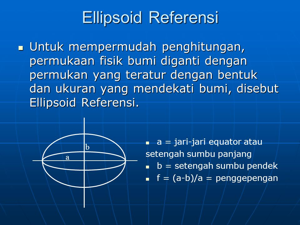 Ellipsoid Referensi