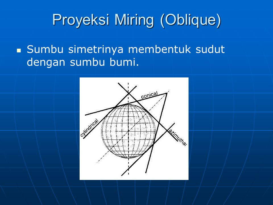 Proyeksi Miring (Oblique)