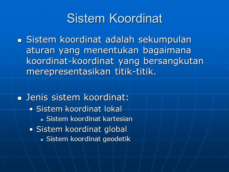 Sistem Koordinat