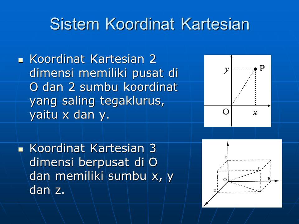 Sistem Koordinat Kartesian