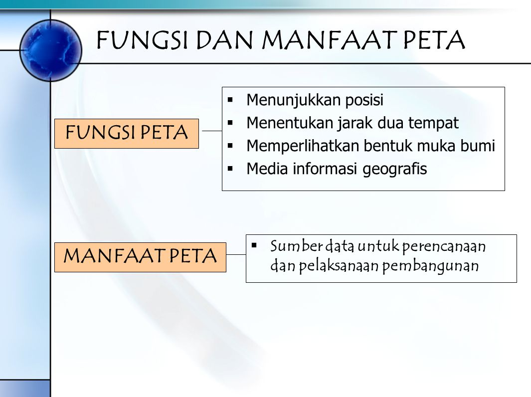 FUNGSI DAN MANFAAT PETA