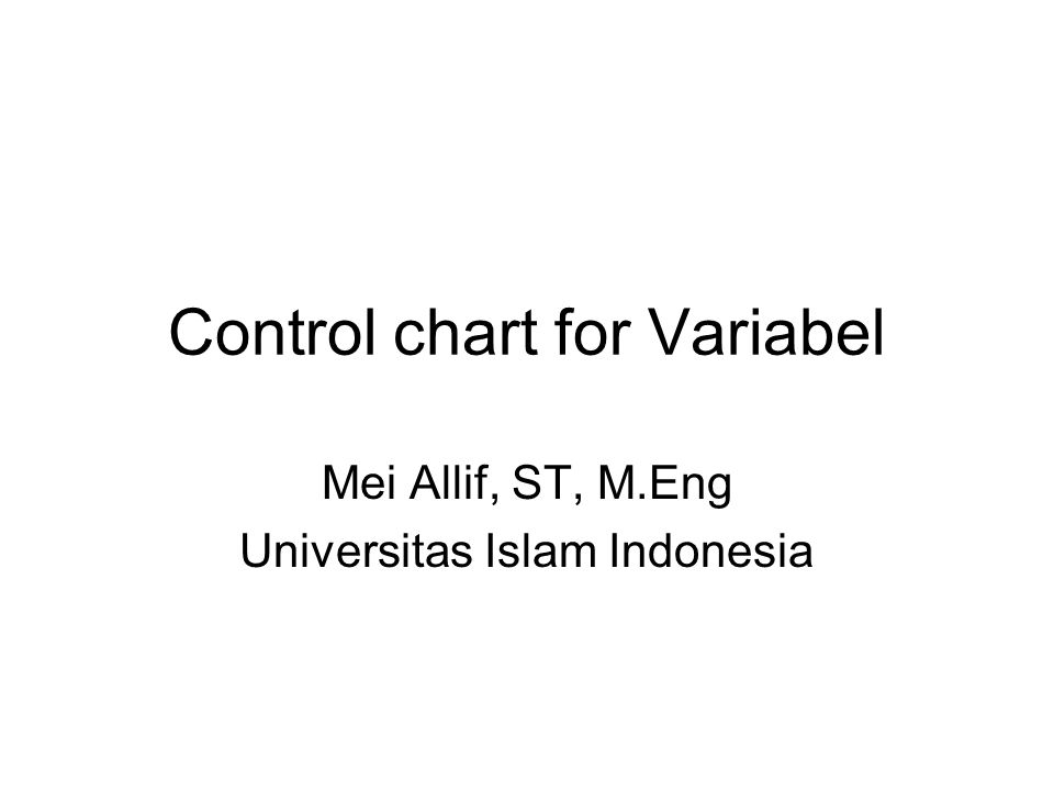 Control chart for Variabel