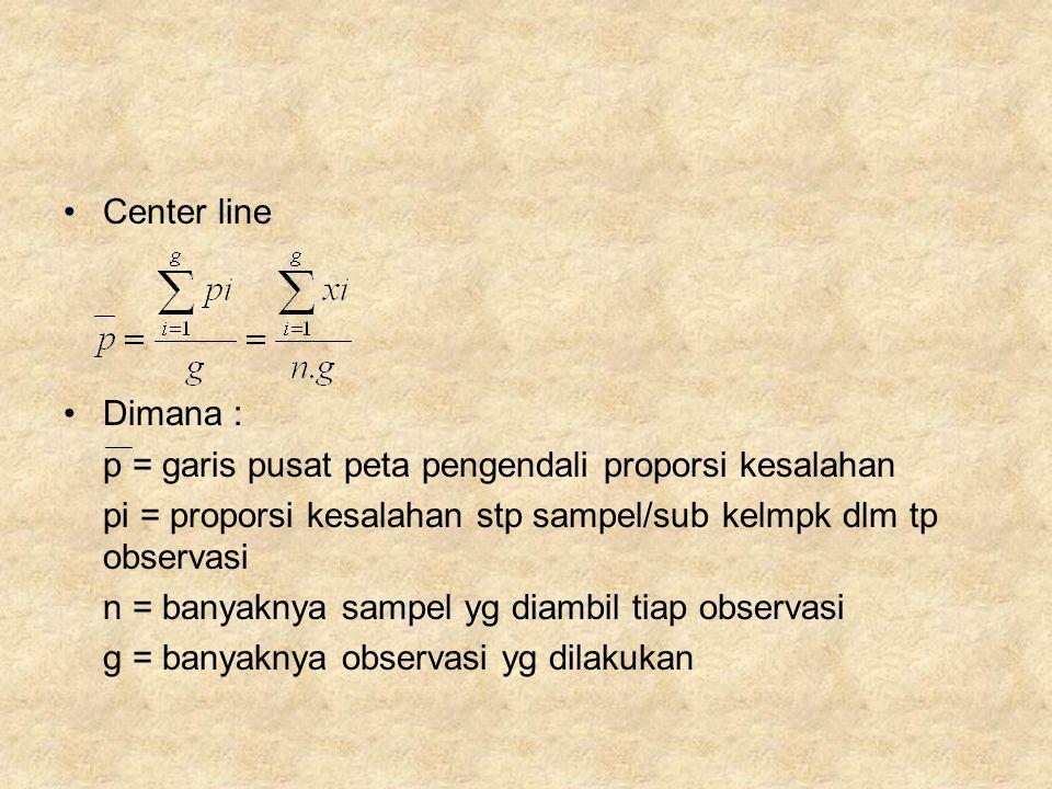 Center line Dimana : p = garis pusat peta pengendali proporsi kesalahan. pi = proporsi kesalahan stp sampel/sub kelmpk dlm tp observasi.
