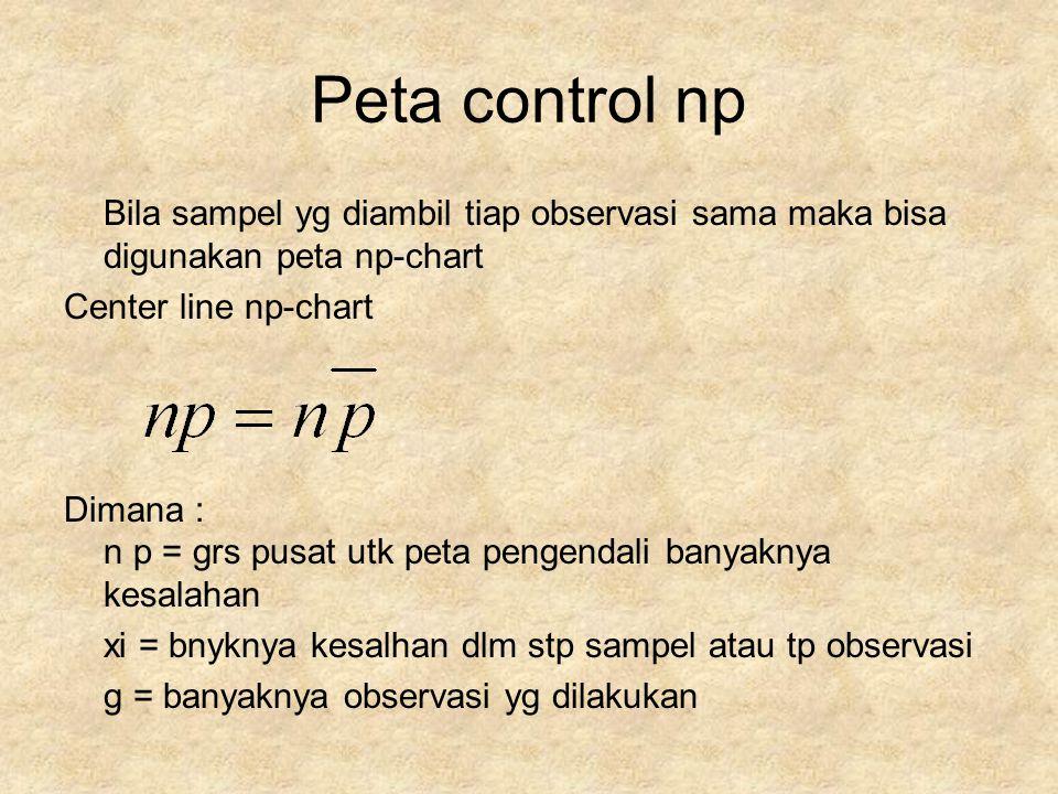 Peta control np Bila sampel yg diambil tiap observasi sama maka bisa digunakan peta np-chart. Center line np-chart.