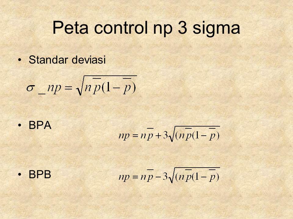 Peta control np 3 sigma Standar deviasi BPA BPB
