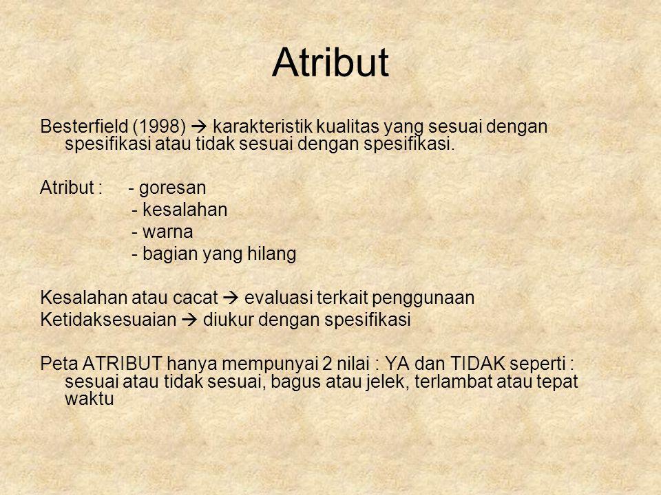 Atribut Besterfield (1998)  karakteristik kualitas yang sesuai dengan spesifikasi atau tidak sesuai dengan spesifikasi.
