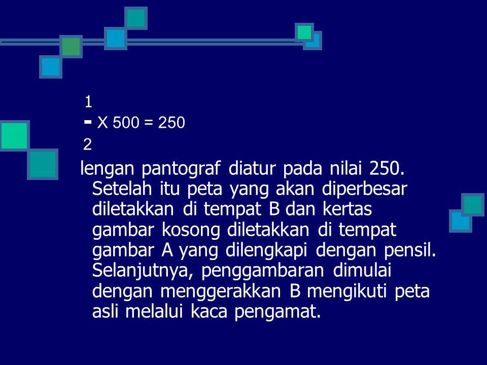 1 ▬ X 500 = 250. 2.