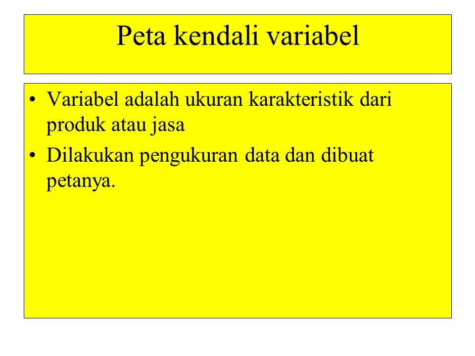 Peta kendali variabel Variabel adalah ukuran karakteristik dari produk atau jasa.