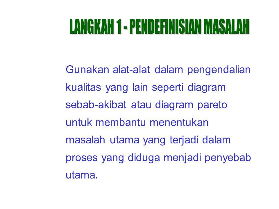LANGKAH 1 - PENDEFINISIAN MASALAH