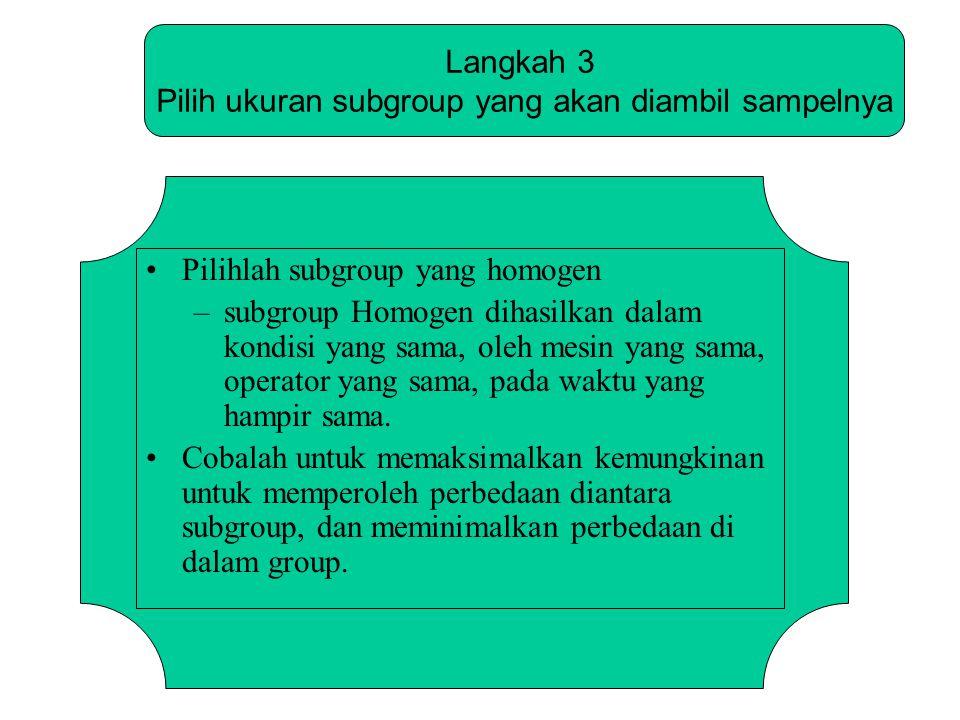 Pilih ukuran subgroup yang akan diambil sampelnya