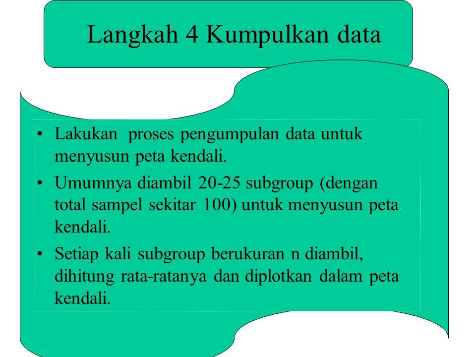 Langkah 4 Kumpulkan data