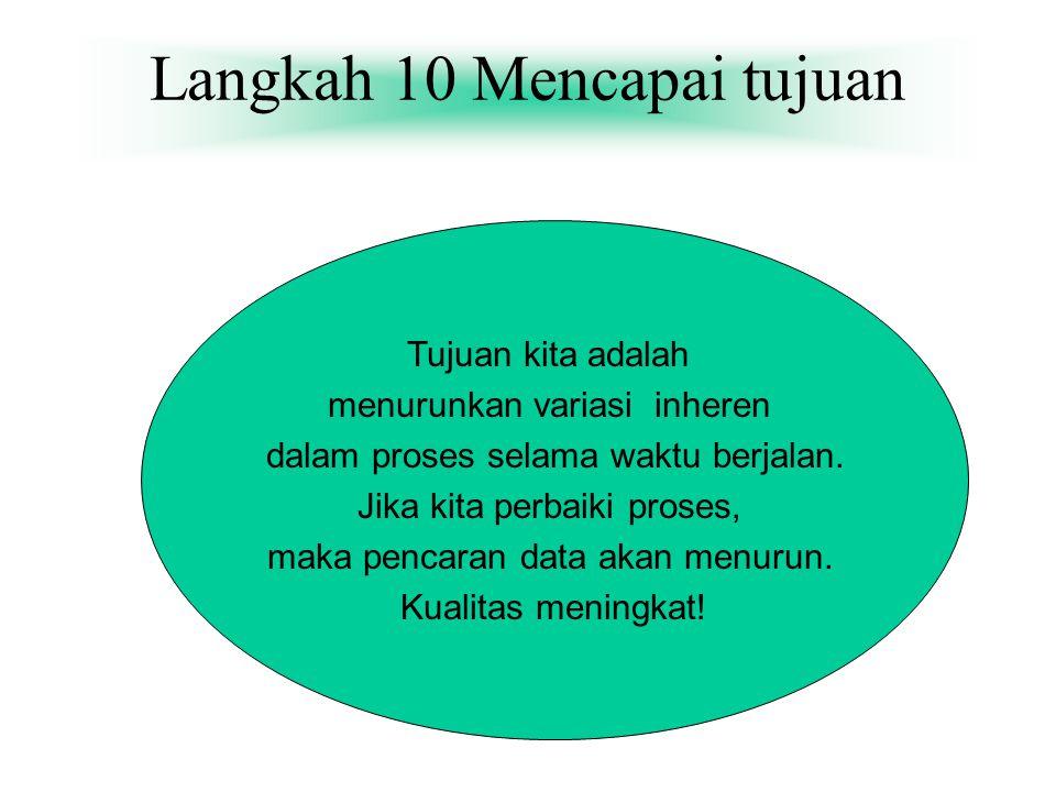 Langkah 10 Mencapai tujuan