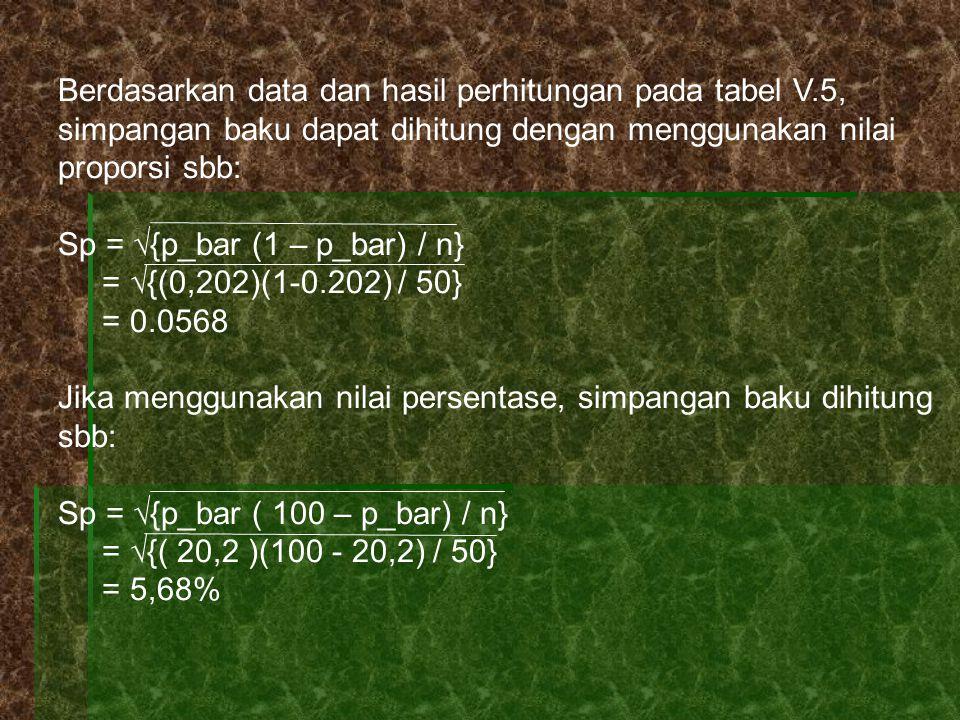 Berdasarkan data dan hasil perhitungan pada tabel V
