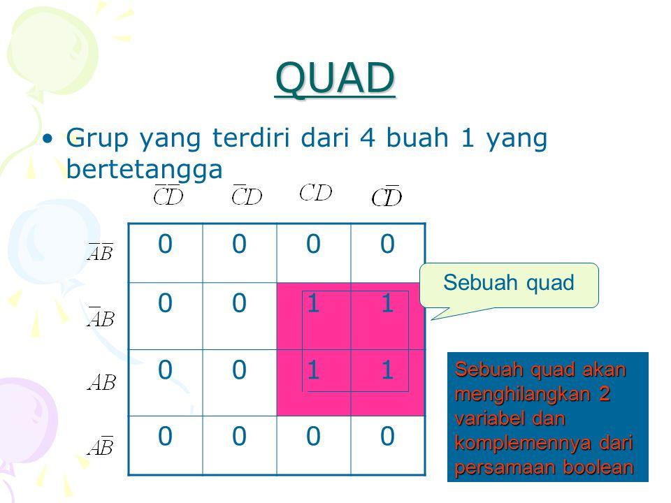 QUAD Grup yang terdiri dari 4 buah 1 yang bertetangga 1 Sebuah quad