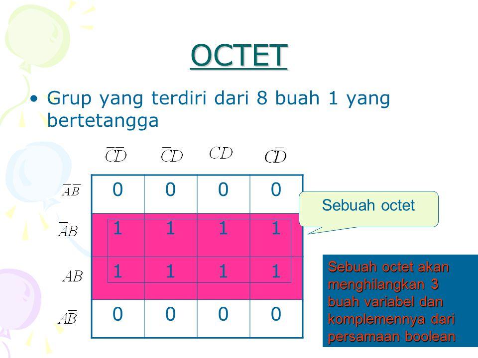 OCTET Grup yang terdiri dari 8 buah 1 yang bertetangga 1 Sebuah octet
