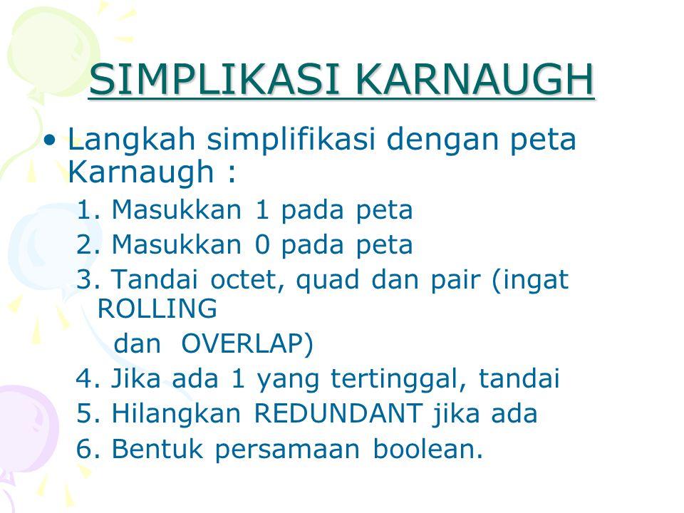 SIMPLIKASI KARNAUGH Langkah simplifikasi dengan peta Karnaugh :
