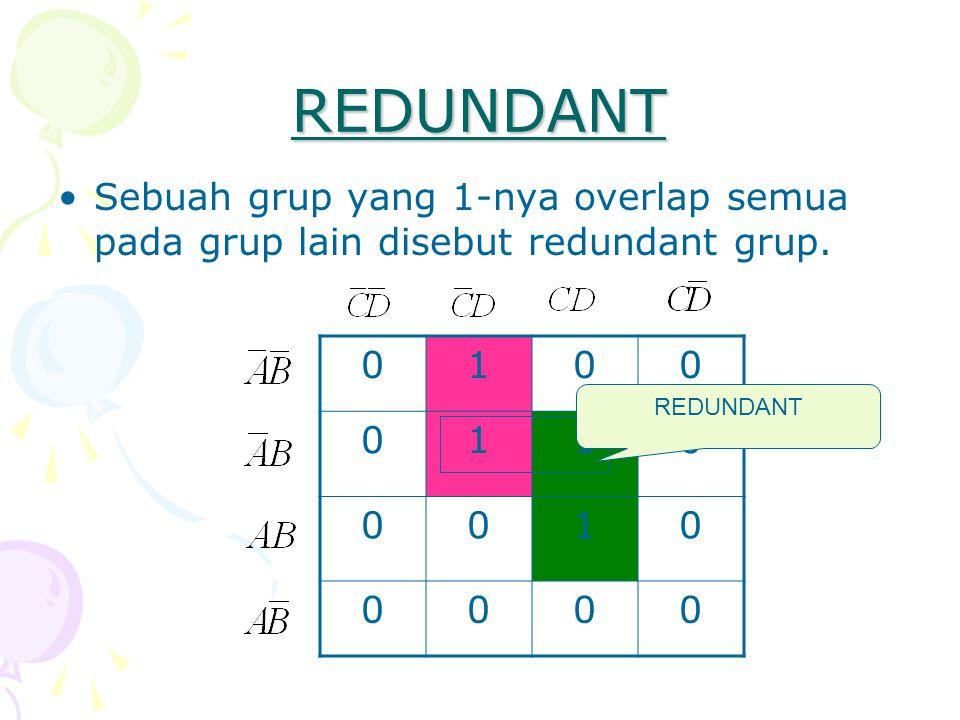 REDUNDANT Sebuah grup yang 1-nya overlap semua pada grup lain disebut redundant grup. 1 REDUNDANT