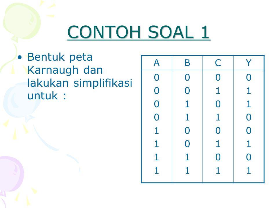 CONTOH SOAL 1 Bentuk peta Karnaugh dan lakukan simplifikasi untuk : A