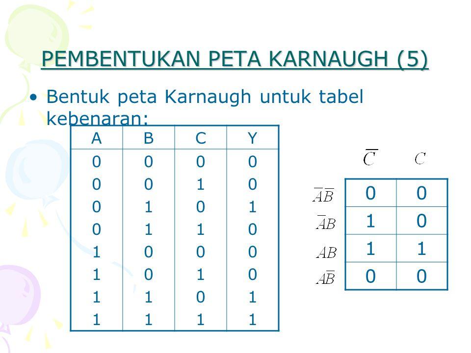 PEMBENTUKAN PETA KARNAUGH (5)