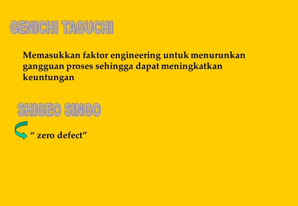 GENICHI TAGUCHI Memasukkan faktor engineering untuk menurunkan gangguan proses sehingga dapat meningkatkan keuntungan.