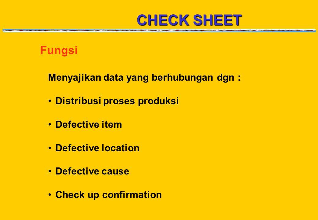 CHECK SHEET Fungsi Menyajikan data yang berhubungan dgn :
