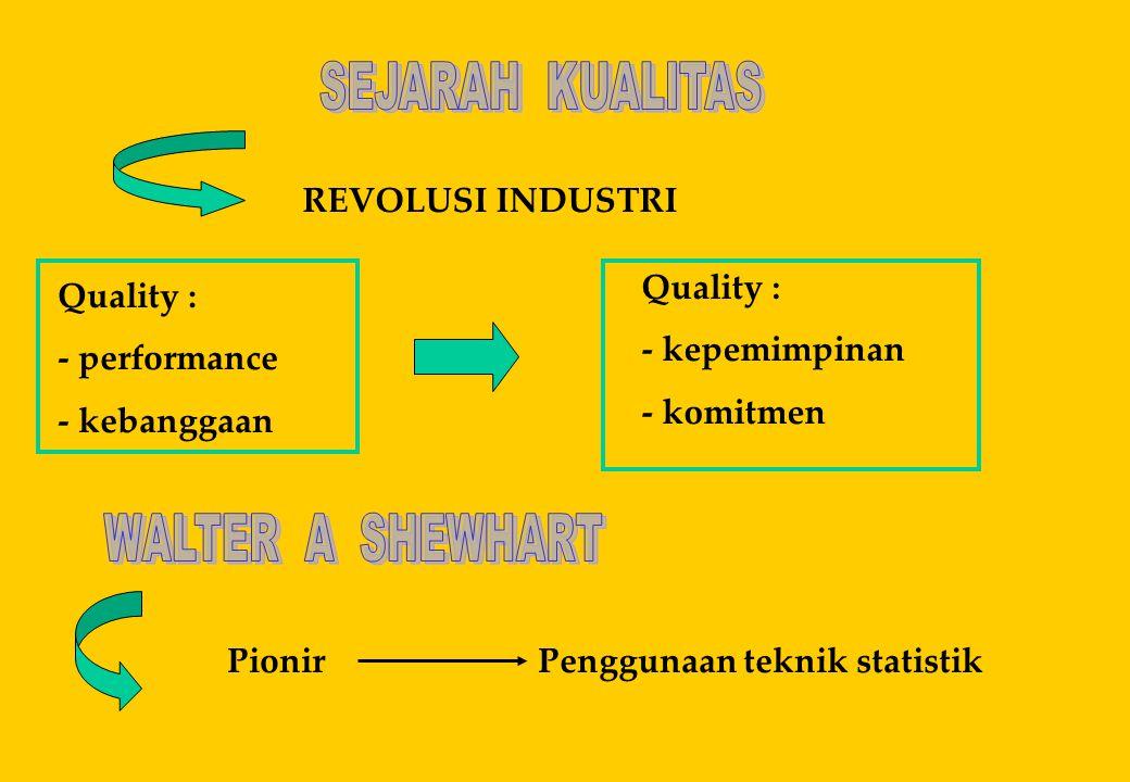 SEJARAH KUALITAS REVOLUSI INDUSTRI. Quality : - kepemimpinan. - komitmen. Quality : - performance.