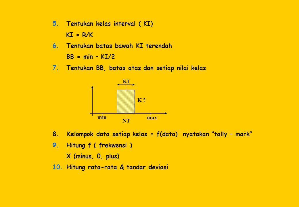 Tentukan kelas interval ( KI) KI = R/K