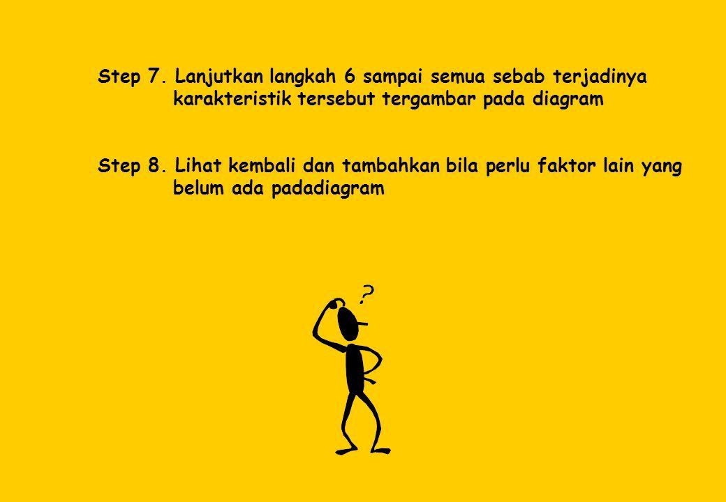 Step 7. Lanjutkan langkah 6 sampai semua sebab terjadinya karakteristik tersebut tergambar pada diagram