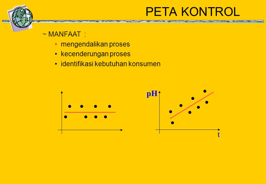 PETA KONTROL pH               t ~ MANFAAT :