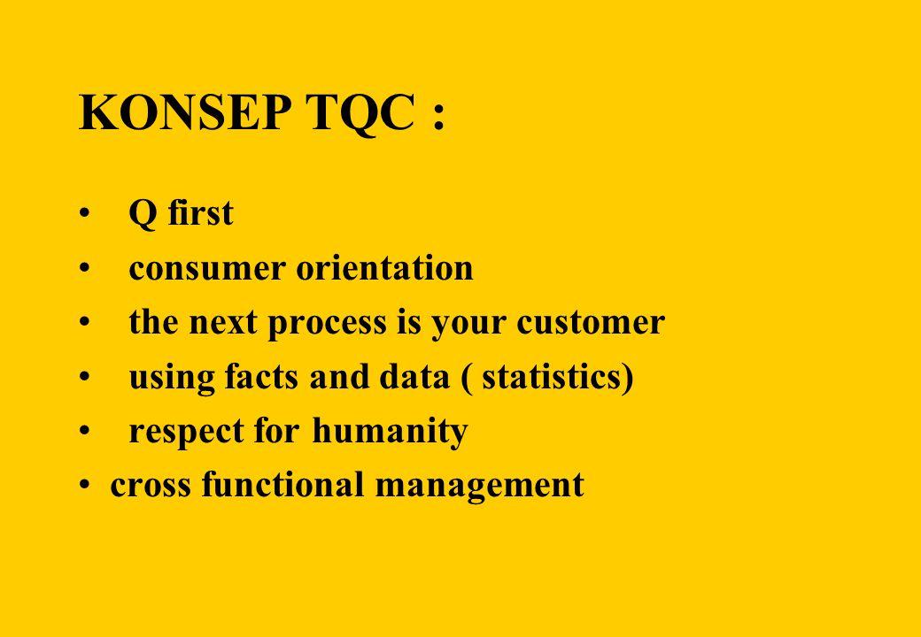 KONSEP TQC : Q first consumer orientation