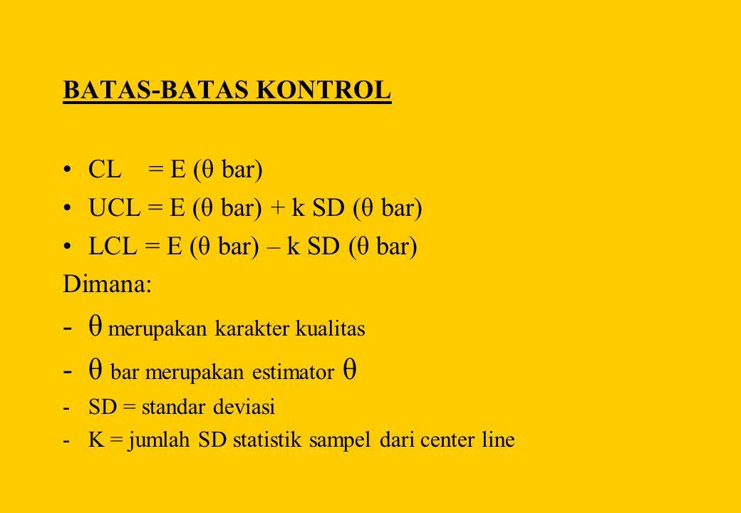θ merupakan karakter kualitas θ bar merupakan estimator θ