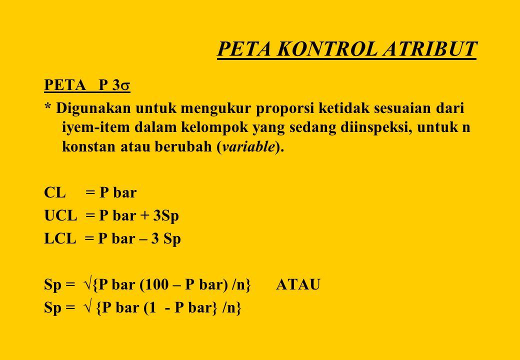 PETA KONTROL ATRIBUT PETA P 3