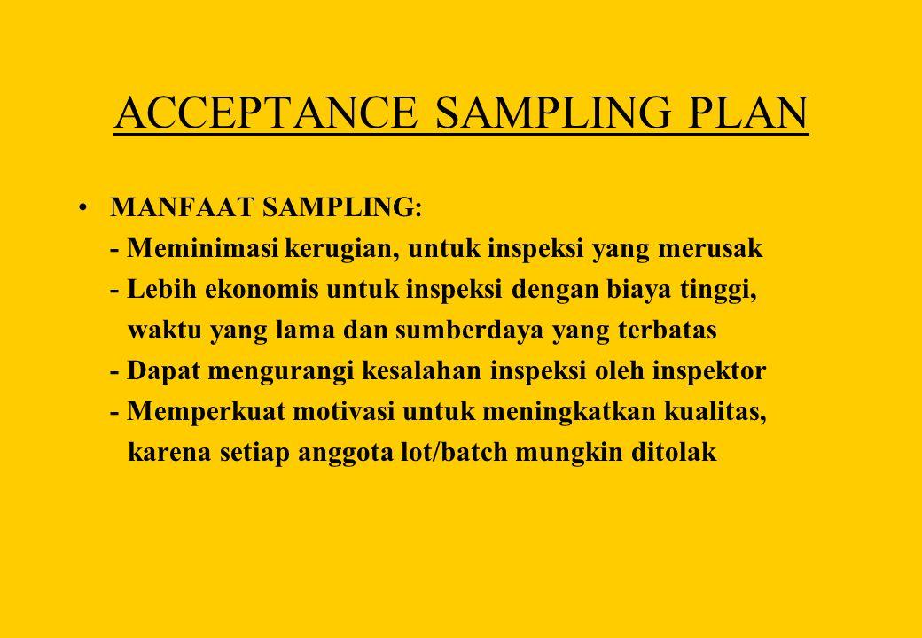 ACCEPTANCE SAMPLING PLAN