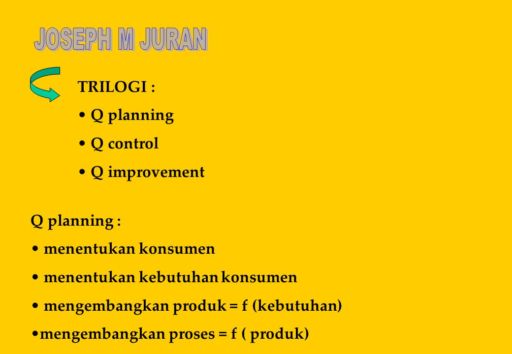 JOSEPH M JURAN TRILOGI : Q planning. Q control. Q improvement. Q planning : menentukan konsumen.