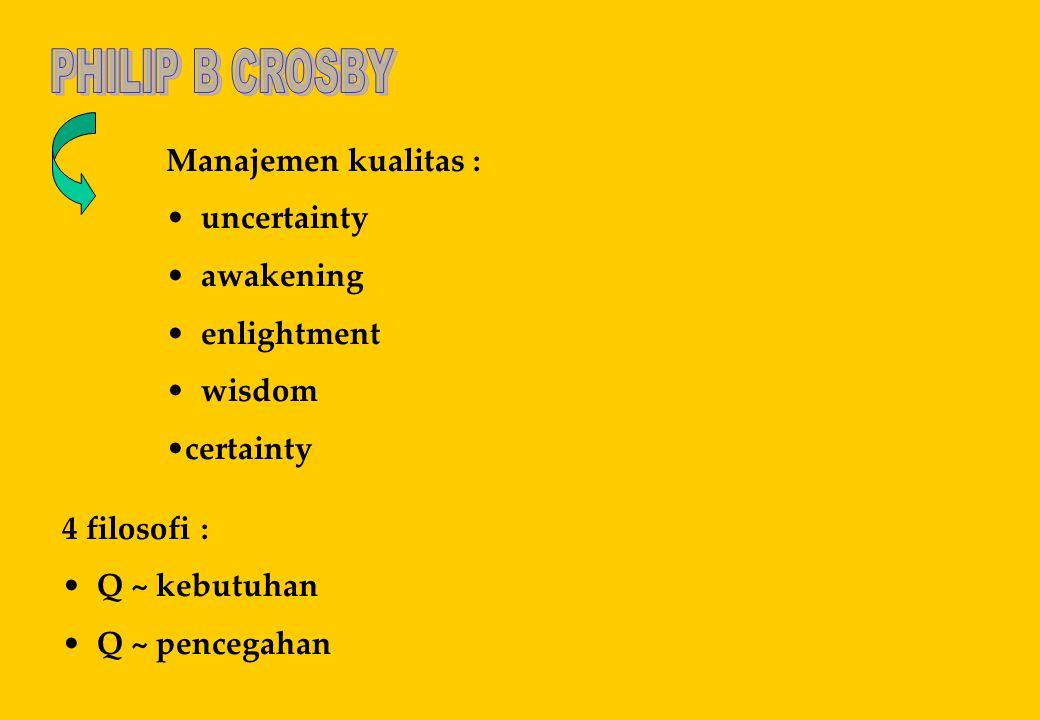 PHILIP B CROSBY Manajemen kualitas : uncertainty. awakening. enlightment. wisdom. certainty. 4 filosofi :
