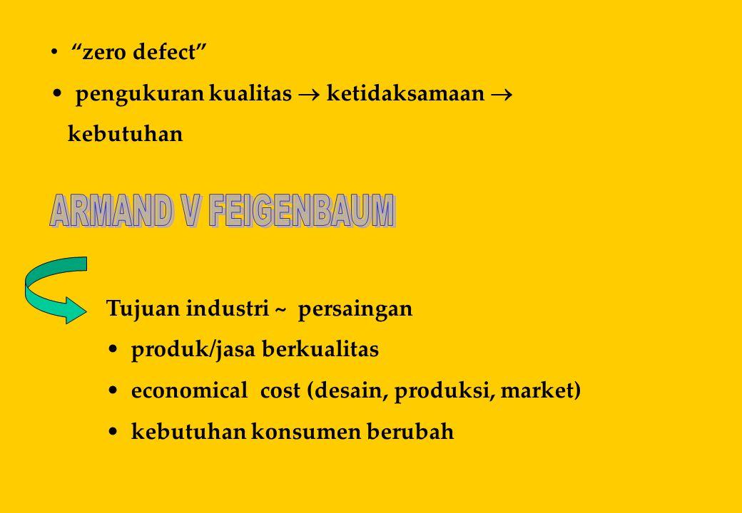 zero defect pengukuran kualitas  ketidaksamaan  kebutuhan. ARMAND V FEIGENBAUM. Tujuan industri ~ persaingan.