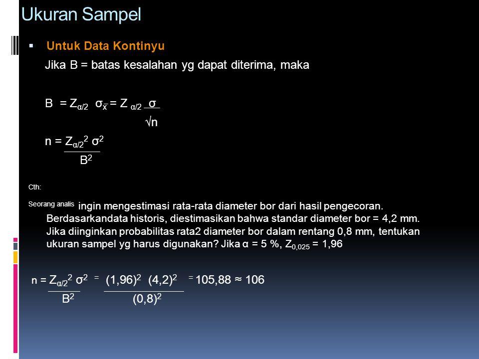 Ukuran Sampel Untuk Data Kontinyu